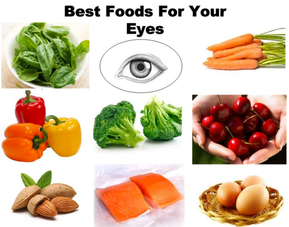 foods to help vision